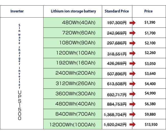 商品構成・値段表