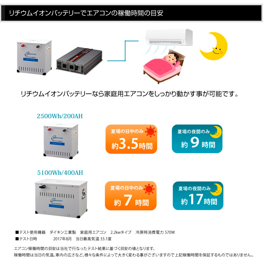リチウムイオンバッテリーでエアコンの稼働率の目安