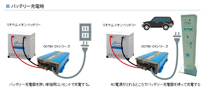 バッテリー充電時の接続イメージ図